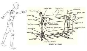 Sewing Machine Repair Savannah Ga