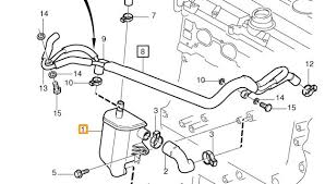 similiar volvo xc t engine diagram keywords volvo xc90 2 5t engine diagram volvo automotive wiring diagram