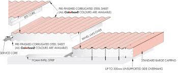 custom roof panel roof panel profile
