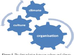 earth research paper kaizen pdf