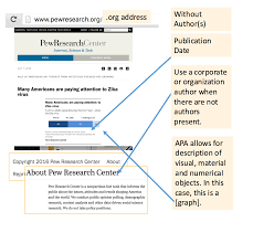 Explanation Example Apa Organization Org Libguides At