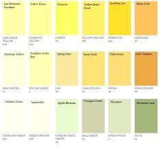 Yellow Colour Paint Chart Www Bedowntowndaytona Com