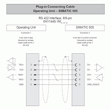 what connecting cables are there for connections between the simatic 500 505 simatic ti