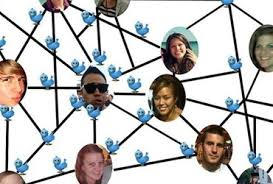 What Is A Social Network Definition From Techopedia