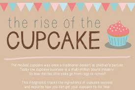 33 Catchy Cupcake Slogans And Great Taglines Brandongaille Com