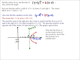 find the vertex focus and directrix of the parabola y 1 2 2 2 x 5 also graph this is problem 13