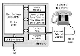 tiger580dia jpg tiger580 block diagram