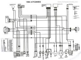 1985 honda fourtrax 250 wiring diagram beautiful honda crf100f 1985 honda fourtrax 250 wiring diagram best of s 300 wiring diagram