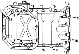 2005 mitsubishi endeavor timing wiring diagram for car engine wiring diagram for 2013 chevy silverado 1500 on 2005 mitsubishi endeavor timing 3 8l chrysler engine oil pan bolt torque on 2005 mitsubishi endeavor timing