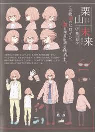 Kyoani Character Design Mirai Kuriyama Character Design Character Design