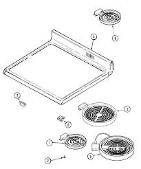 wiring diagram roper electric dryer wiring image roper electric dryer wiring diagram wiring diagrams and schematics on wiring diagram roper electric dryer
