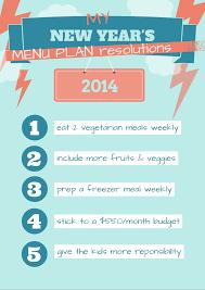 new year menu plan resolutions menu plan monday moneywise moms new year menu plan moneywisemoms