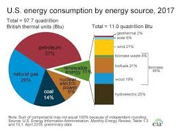 Pin By Icon M On New Geothermal Energy What Is Energy
