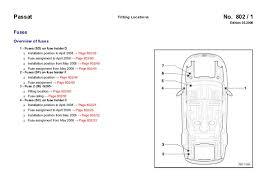 2005 vw passat fuse diagram wiring diagram for you • vw passat b6 3c 2005 fuses overview rh slideshare net 2005 vw passat fuse panel 2005 vw passat fuse panel