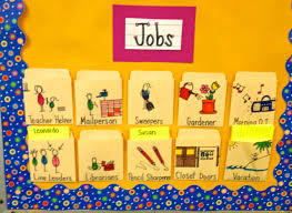 4th Grade Classroom Job Chart Daily Rituals The First 15 Minutes Scholastic