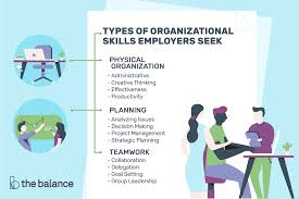 leadership skill list top organizational skills employers value with examples