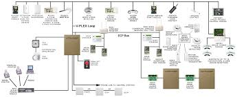 vista 128bp vista 128fbp wiring diagram Vista 128fbp Wiring Diagram #14