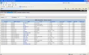 transferable skills worksheet worksheet workbook site employee skills inventory employee skills matrix template skills