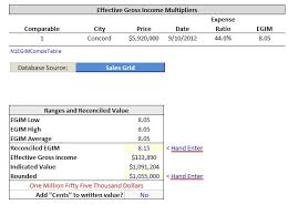 Capitalization And Multipliers Help