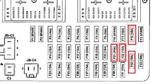 wiring diagram furthermore 2005 grand cherokee radio wiring 2003 Jeep Wrangler Fuse Box Diagram dodge avenger fuse box moreover pdc diagram 2000 dodge moreover 2001 volvo s60 pcv valve location 2000 jeep wrangler fuse box diagram