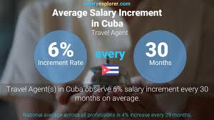 travel agent average salary in cuba