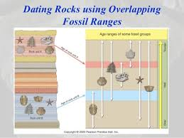 methods of dating fossils and rocks
