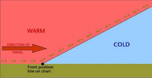 Anticyclones Depressions And Fronts Metlink Weather