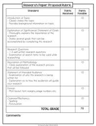 Mla Research Proposal Research Paper Proposal Assignment Sheet And Grading Rubric Mla Format