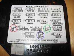 97 camaro fuse diagram wiring diagrams long 1997 camaro fuse box wiring diagram mega 97 camaro rs wiring diagram 1997 camaro fuse diagram