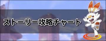 ポケモン 剣 盾 攻略