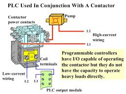 wiring diagrams and ladder logic magnetic contactor 12