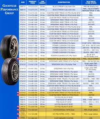 Chevy Truck Tire Size Chart Tire Sizes Tire Sizes Chart