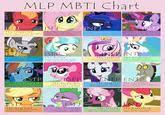 Mlp Mbti Chart Mlp Fim Mbti Chart Myers Briggs Type Indicator Mbti