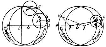 Реферат научные знания в веке Б Открытия в математике