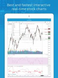 Interactive Stock Charts Online Investagrams Online Game Hack And Cheat Gehack Com