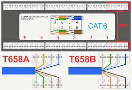 best cat5e krone wiring diagram cat5e wiring diagram wall plate on krone socket wiring diagram best cat5e krone wiring diagram cat5e wiring diagram wall plate on rj45 jack and socket agnitum me with rj45 jack wiring diagram