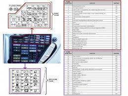 2010 vw jetta fuse box diagram discernir net 10 photos wiring