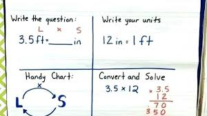 8th Grade Math Staar Conversion Chart Bedowntowndaytona Com