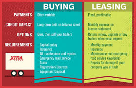 Buying Vs Leasing Magdalene Project Org