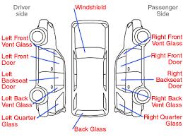 austin mobile auto glass repair glass repair on site austin tx austin mobile auto glass repair