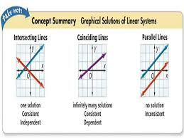 6 classifying a system without graphing see example 4 on p 137