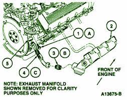 mercury grand marquis fuse box diagram circuit wiring diagrams 1994 mercury grand marquis fuse box diagram