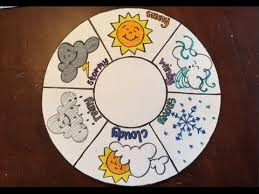 Make A Weather Wheel For Kids