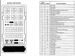 07 ford e 350 van fuse box not lossing wiring diagram • 2007 ford econoline fuse panel diagram data wiring diagram rh 3 hvacgroup eu ford f