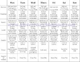 Diabetes Meal Planning Pdf 1800 Calorie Diabetic Meal Planner 1800 Diabetic Meal Plan