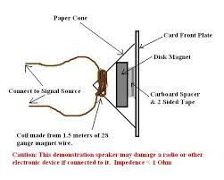 speaker wiring diagram dual voice coil images dual voice coil speakerdiagram speaker diagram hilaroadcomcampprojects
