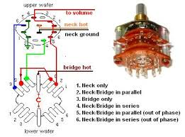 5 way switch help badly needed telecaster guitar forum 6 Position Rotary Switch Wiring Diagram on the \