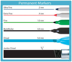 How To Choose Pens And Ink Ontimesupplies Com
