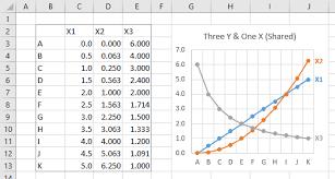 Multiple Series In One Excel Chart Peltier Tech Blog