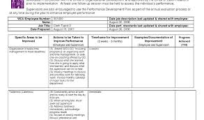 Employee Warning Form Free Employee Warning Notice Template Form Energycorridor Co